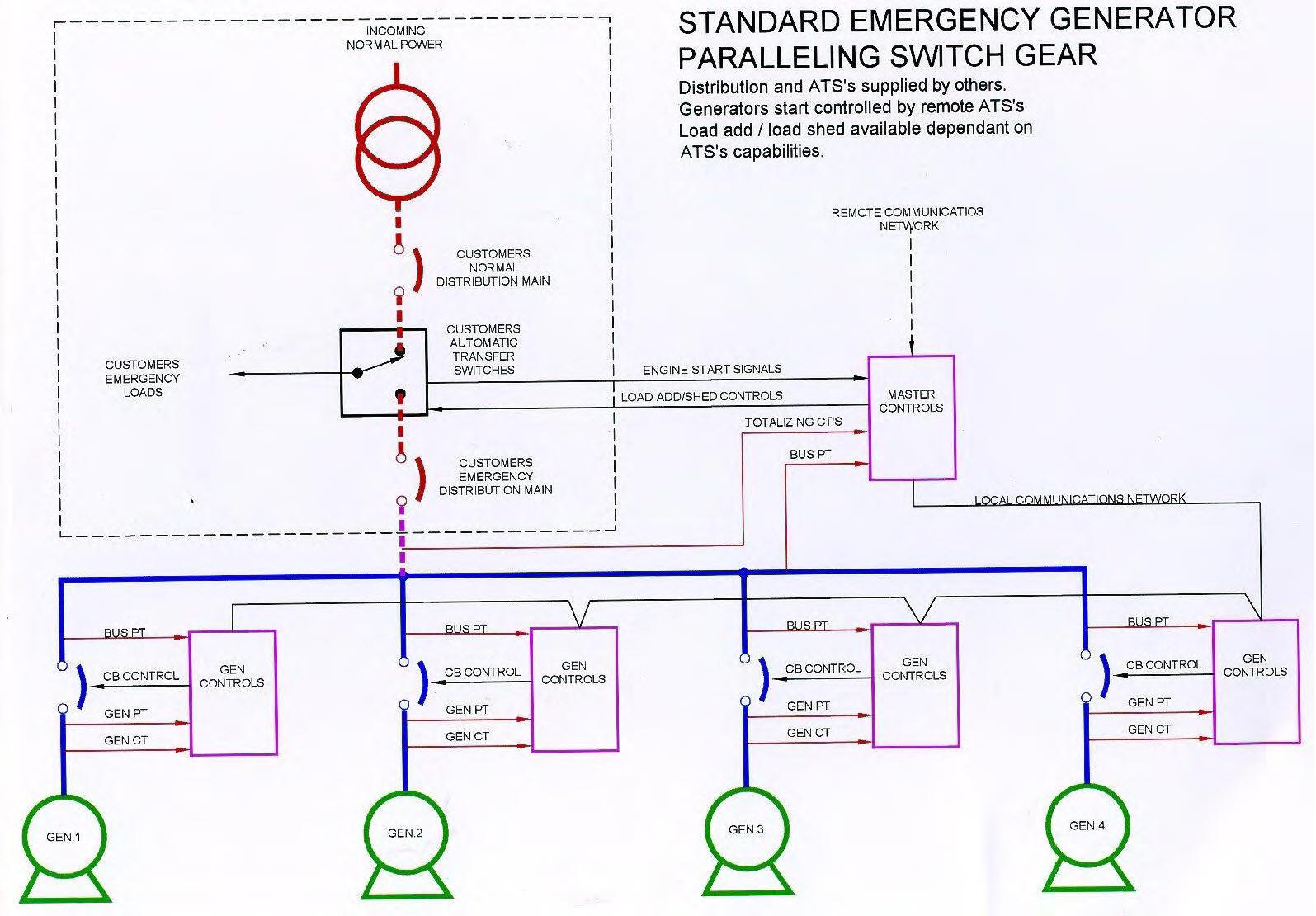 Cb360 Wiring Diagram Simple Guide About Honda Parallel Switchgear Explore Schematic Simplified 1976